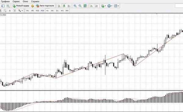 Xem криптовалюта график цены к доллару-4