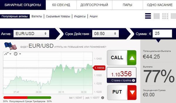 Михаил шевченко бинарные опционы maryland forex trader
